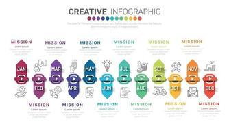 Business-Infografik-Vorlage für 12 Monate vektor