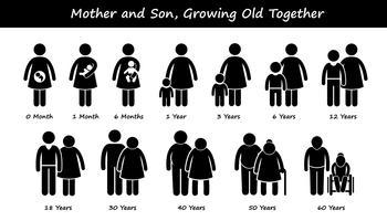 Mor och Son Liv växer gamla tillsammans Process Stages Utveckling Stick Figur Pictogram Ikoner. vektor
