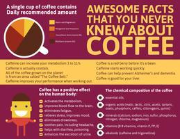 Kaffe Infographic av världen vektor