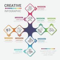 Workflow-Diagramm, Konzept der Phasen des Geschäftsprojekts. vektor