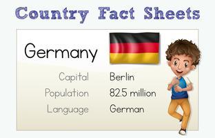 Karteikarte für Länderinformation von Deutschland vektor