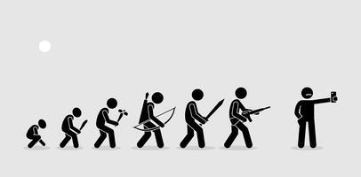 Evolution von menschlichen Waffen auf einer historischen Zeitleiste.