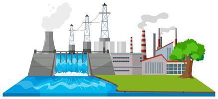 Digital tillgångsförvaltning av fabrikerna