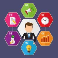 Geschäftszyklusdiagramm