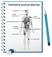Symptome eines akuten HIV-Infektionsdiagramms vektor