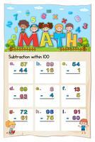 Math kalkylblad för subtraktion inom hundra