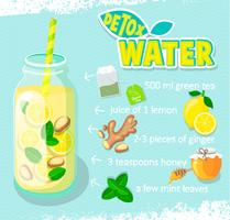 Rezept für Entgiftungscocktail mit grünem Tee.