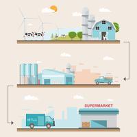 Vektorillustration Bauernhof und Milchproduktion vektor