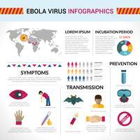 Ebola-Virus-Infografiken vektor