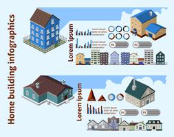 Wohnungsbau Infografiken