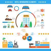 Hotel-Infografik vektor