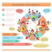 Hausfrau Infografiken Set