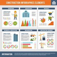 Infografik-Set für den Bau vektor