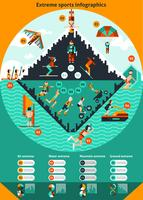 extrem sport infographics