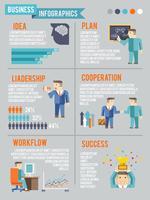 Geschäftsmann, der Infografiken arbeitet