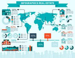 Fastighetsinfografik