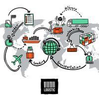 Logistische Skizze Konzept