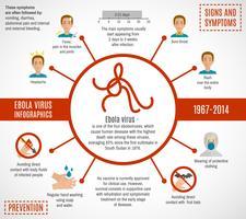 Ebola-Virus-Infografiken