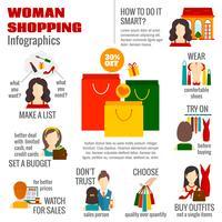 Frau einkaufen Infografik
