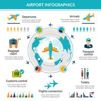 Flughafen Infographik Set