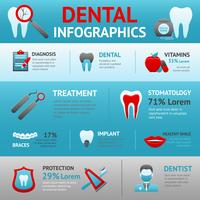 Dental Infografiken Set