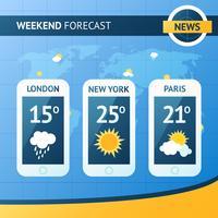 Väderprognos Bakgrund
