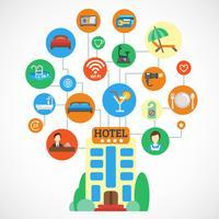 Hotell Flat Set vektor