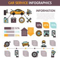 Car Service Infografiken vektor