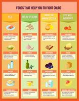 Hälsosam mat infographics
