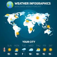 väder infografiskt set