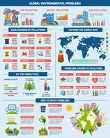 Global miljöproblemlösning infographics vektor