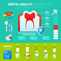 Dental Infografiken Set