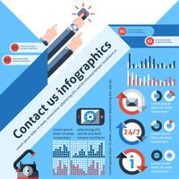 Kontaktieren Sie uns mit Infografiken