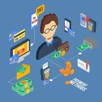Betalningsisometrisk uppsättning