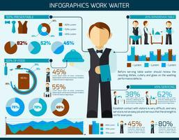 Kellner Man Infografik vektor