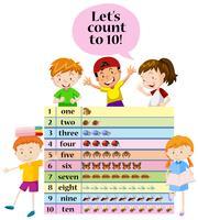 Barn räknar siffror på diagrammet
