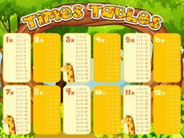 Tider tabellen diagram med giraffer i bakgrunden