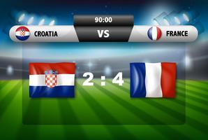 Anzeigetafel Kroatien gegen Frankreich