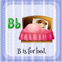 Buchstabe b vektor