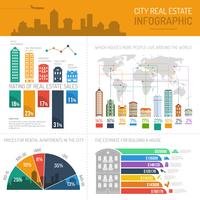hus infographics set vektor