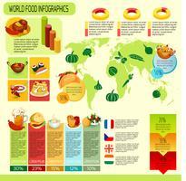 världsfood infographics vektor