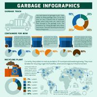 Müll-Infografiken-Set