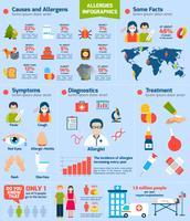 Allergien Infografiken Set vektor