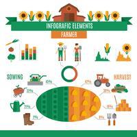 bonde land infographics vektor