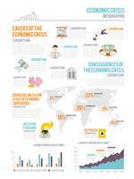 Ekonomisk krisinfografik