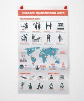Krankheiten Übertragung Infografiken vektor