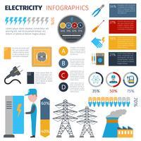 Elektriskt Infographics Set