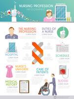 Krankenschwester Infografiken Set vektor