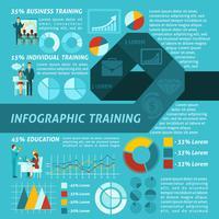 Business Training Infographics