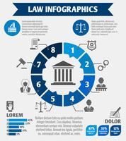 Law ikoner infographic